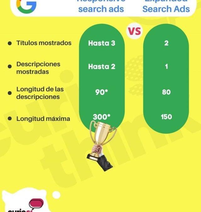 Cambios en las campañas de Google Ads